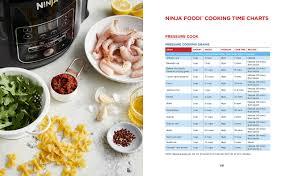 Ninja Foodi The Pressure Cooker That Crisps One Pot