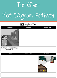 Have Students Track The Plot Of The Giver With A Plot