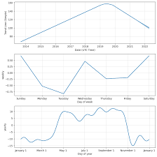 Pfizer Stock Forecast: down to 31.817 BRL? - PFIZ34 Stock Price Prediction,  Long-Term & Short-Term Share Revenue Prognosis with Smart Technical Analysis