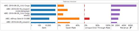 Re How Build A Share Dimension Chart Qlik Community