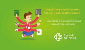 Graphic Design Training In Chennai Looking For Adobe After Effects Courses In Chennai Learn