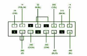 2014 car wiring diagram page 220 1995 ford contour fuse box diagram