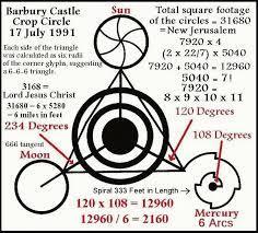 The New Jerusalem a Mathematics of the... - University of GOD   Facebook