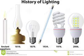 Historic Light Bulbs Pin By G On Project Light Bulb History Light Images
