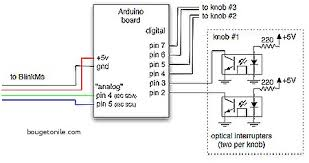 best of rotary encoder wiring diagram wiring diagram rotary encoder kubler encoder wiring diagram on the blinkm bus with a blinkm cylon