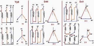 understanding vector group of transformer (part 1) 3 phase transformer working at Transformer Connection Diagrams
