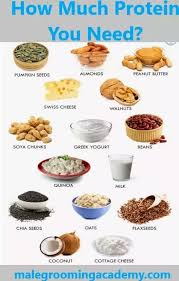 What Are Some Best Pre And Post Workout Indian Food Quora