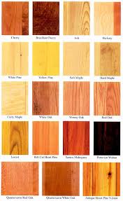 Wood Species Chart Species And Color Chart