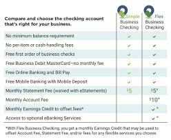 Bank Account Comparison Chart 250 Free Business Checks Formatted For Your Accounting