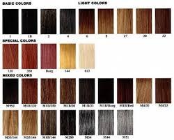 Paul Mitchell Hair Colour Chart The Latest Trend In Paul Mitchell Hair Color Chart Paul