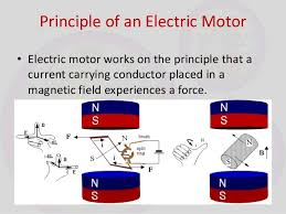 how electric generators work. Perfect Electric 9 Principle Of An Electric  On How Generators Work