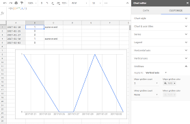 How To Plot Dates On A Timeline In Google Sheets Web