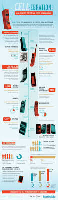 cell ebration years of cellphone history infographic  40 years of cellphone history infographic