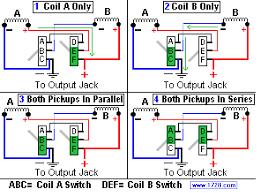 wiring diagrams 2 pickups teisco best secret wiring diagram • teisco wiring diagram wiring diagrams one rh 27 moikensmarmelaedchen de guitar wiring diagrams 3 pickups humbucker guitar wiring diagrams