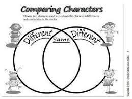 Venn Diagram Character Comparison A Venn Diagram Graphic Organizer For Character Analysis Kinder
