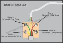 diy home telephone wiring phone jack wiring diagram
