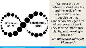 Employee Engagement Quotes 24 inspiring employee engagement quotes 7