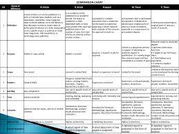 essay on rural development in assam team thesis about teaching  was essay on rural development in assam