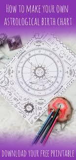 Diy Birth Chart Birth Chart Astrology Chart Free Birth Chart