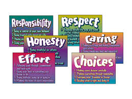 character traits durable amp reusable school classroom character traits 6 durable amp reusable school classroom learning posters