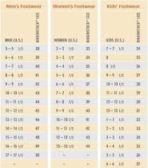 Birkenstock Unisex Size Chart Ive Been An Authorized Birkenstock Retailer For Three Years