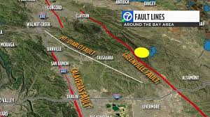 Earthquake History Of The Greenville Fault