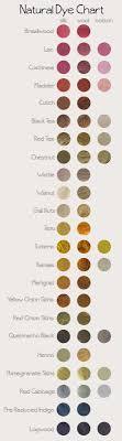 Natural Dye Chart Collective Individual Natural Dye Chart