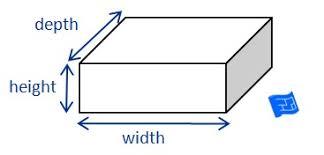walk in closet dimensions. Walk In Closet Dimensions Shelf Drawer Definition