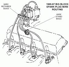 Spark plug wires diagram with