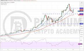 Prices denoted in btc, usd, eur, cny, rur, gbp. Bitcoin Price Gbp How To Trade Btc Gbp 30th March 2021