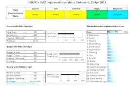 Progress Status Report Template One Page Project Of Email