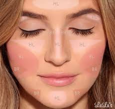 best contouring makeup basics how to do highlighting and contouring