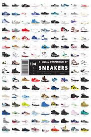 All Nike Designs A Timeline Of Design For Adidas And Nike Sneakers Chucks