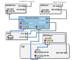 verizon fios wiring diagram wirdig tv wiring diagrams get image about wiring diagram