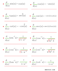 Derivative Trigonometry Functions Smtutor Learning Center