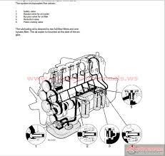volvo d13 engine diagram volvo wiring diagrams online