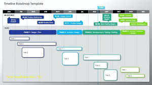 roadmap templates excel minimalist product roadmap template excel free template 2018