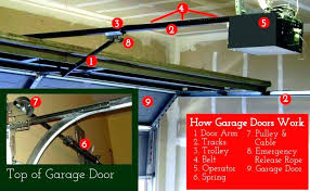 craftsman garage door opener remote troubleshooting sears