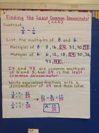 Least Common Denominator Chart Homeschool Math Teaching