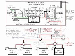 1985 southwind wiring diagram automotive wiring diagrams wiring diagram for 1985 fleetwood southwind wiring diagrams one 1988 98 chevy truck wiring diagram 1985 southwind wiring diagram