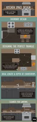 Kitchen Layout 25 Best Ideas About Kitchen Layouts On Pinterest Kitchen Layout