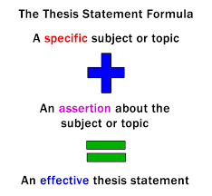 thesis statement a simple thesis thesis statements in an essay  what is a working thesis statement our work