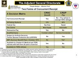 Combat Related Special Compensation Crsc Overview Pdf Free