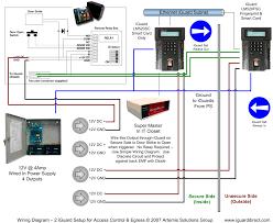door access control wiring diagram door image access control wiring access wiring diagram instructions on door access control wiring diagram