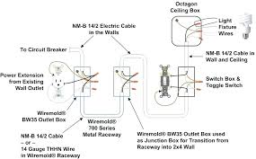 bathroom wiring code bathroom fan switch wiring diagram canadian wiring diagram for light switch and outlet in same box Wiring Diagram For Lights And Outlets #30