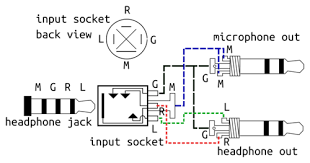 smartphone headphone to laptop adapter clickedyclick wiring diagram showing the internals of the adaptor