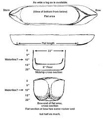 qualifications and considerations discovering lewis clark acirc reg  diagram showing recommended hull design of a dugout canoe