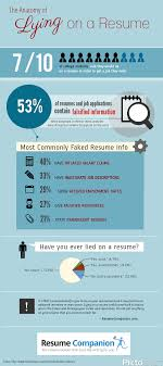 Infographic Lying On A Resume The Good The Bad And The Ugly
