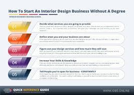 Interior Design Keywords List Interior Design Services List Yurilarivista Net