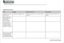 Everyday Use Character Chart Answers Learnzillion Lessons Henriettas Dance Mrs Alexanders
